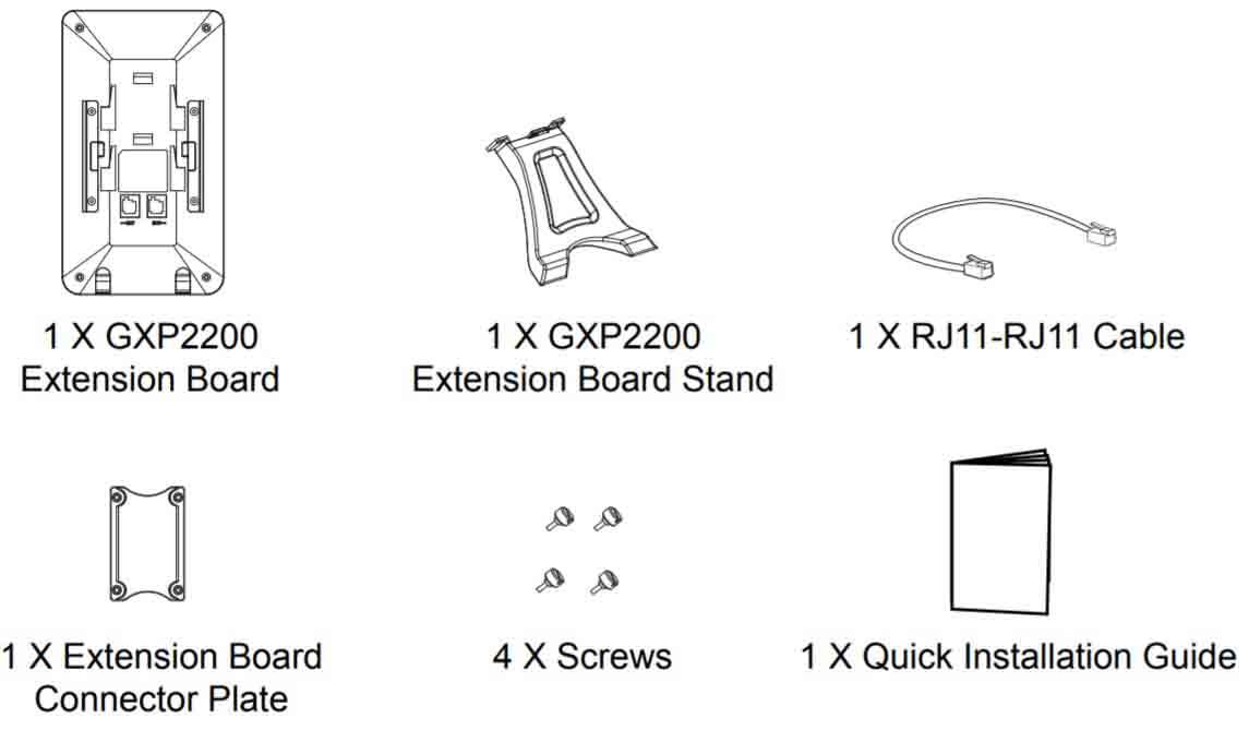 محتویات ماژول GXP2200