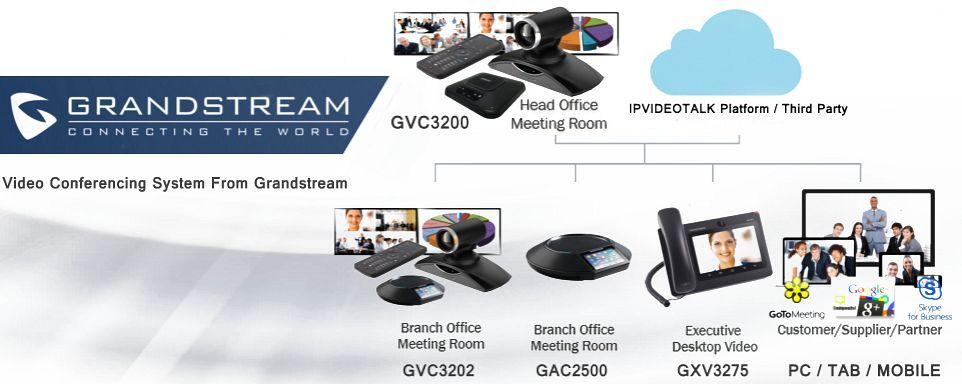 Grandstream-Video-Conferencing-گرند استریم